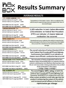 nonoxbox-EPA-FTP-75-Test