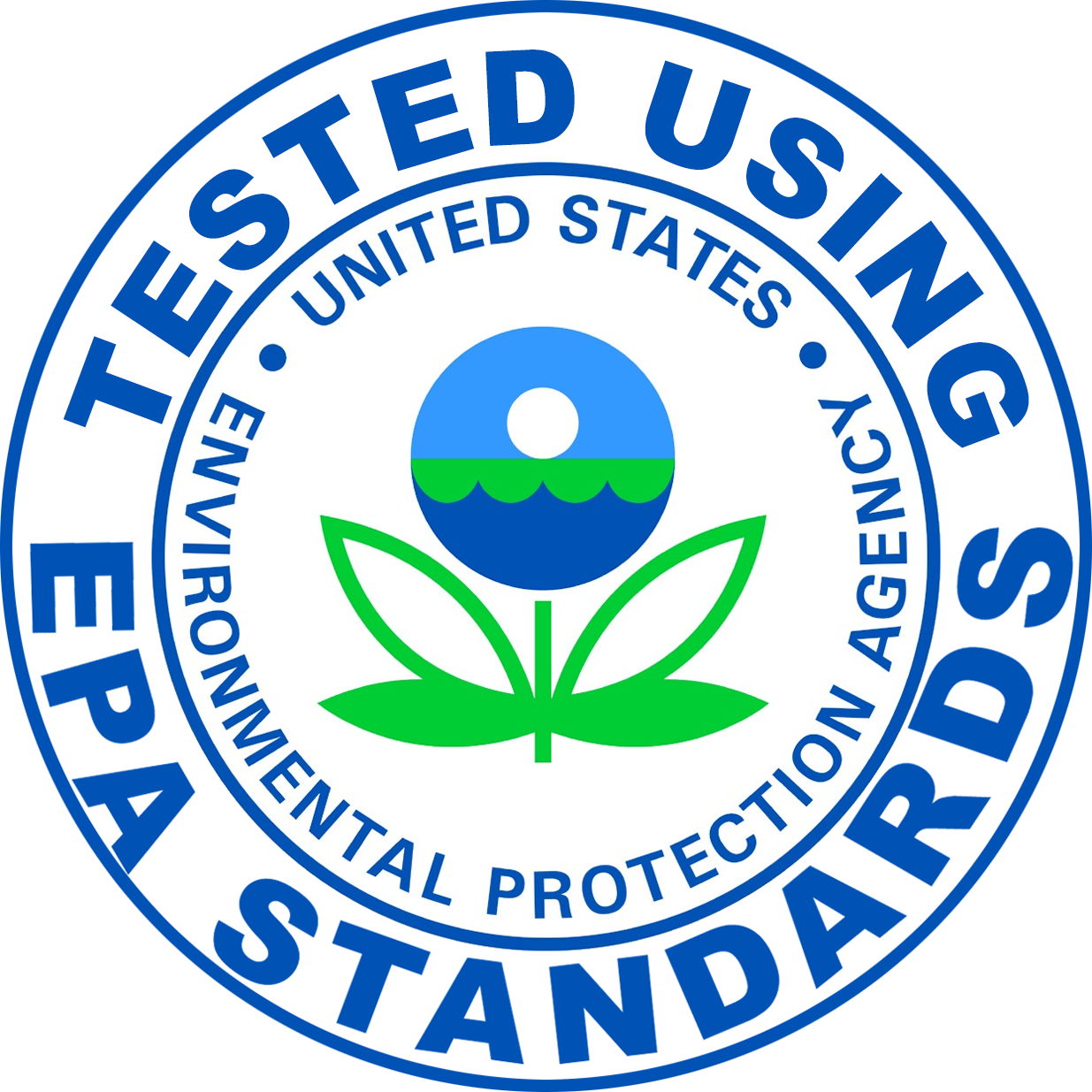 No NOx Box® tested using EPA standards
